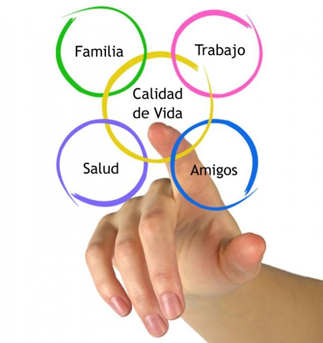 Calidad de vida de pacientes con EII-ACCU Madrid